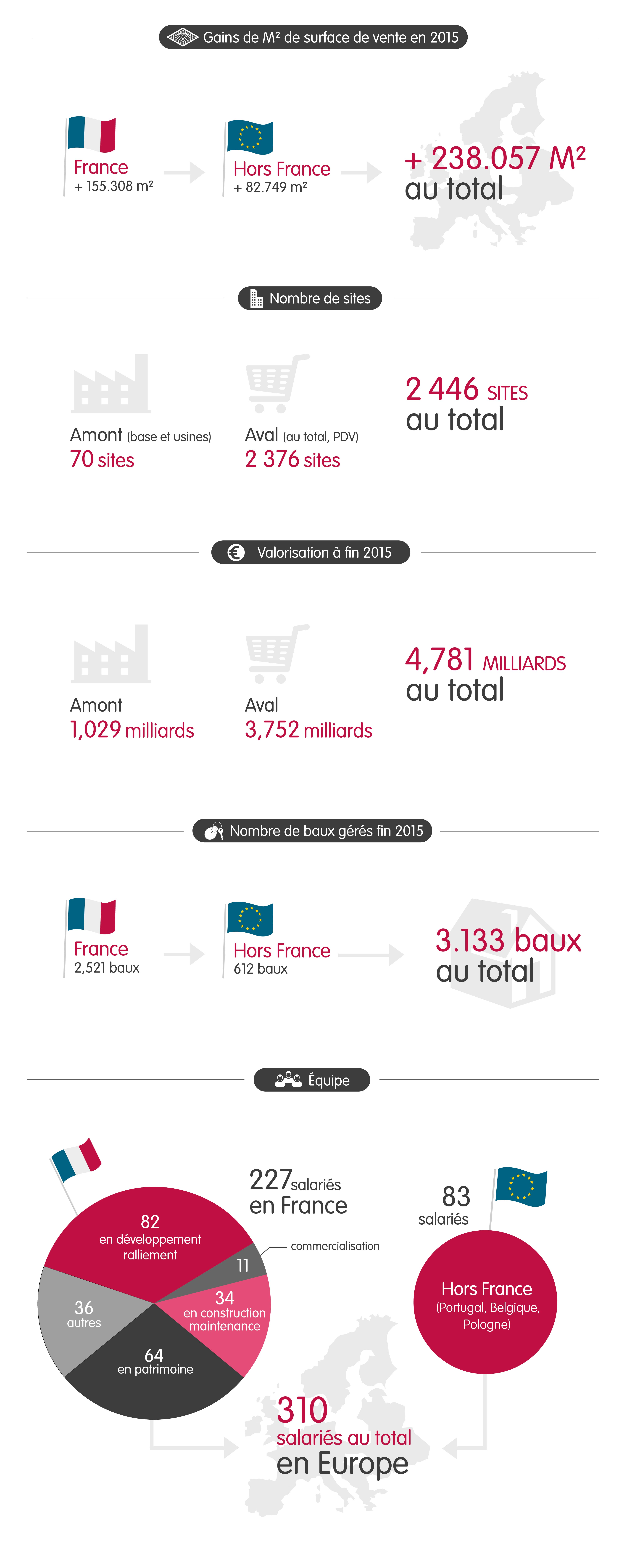 infographie_immo-mousquetaires-chiffres-cles-2016
